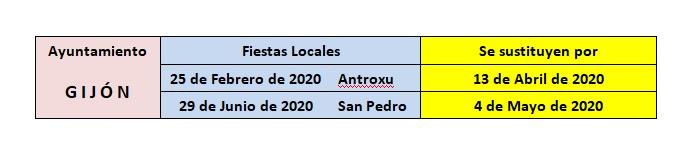 Calendario Laboral 2020 Gijon.Calendario Escolar 2019 2020